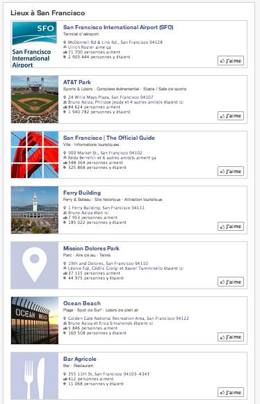 lieux san francisco- facebook amis, myrealsocialnetwork